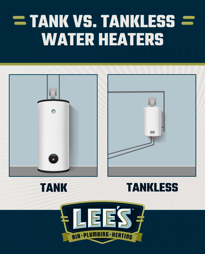 The comparison of a tank water heater and a tankless water heater
