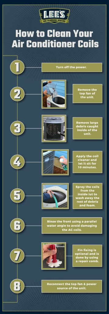 An 8 step guide on how to correctly clean your air conditioning coils