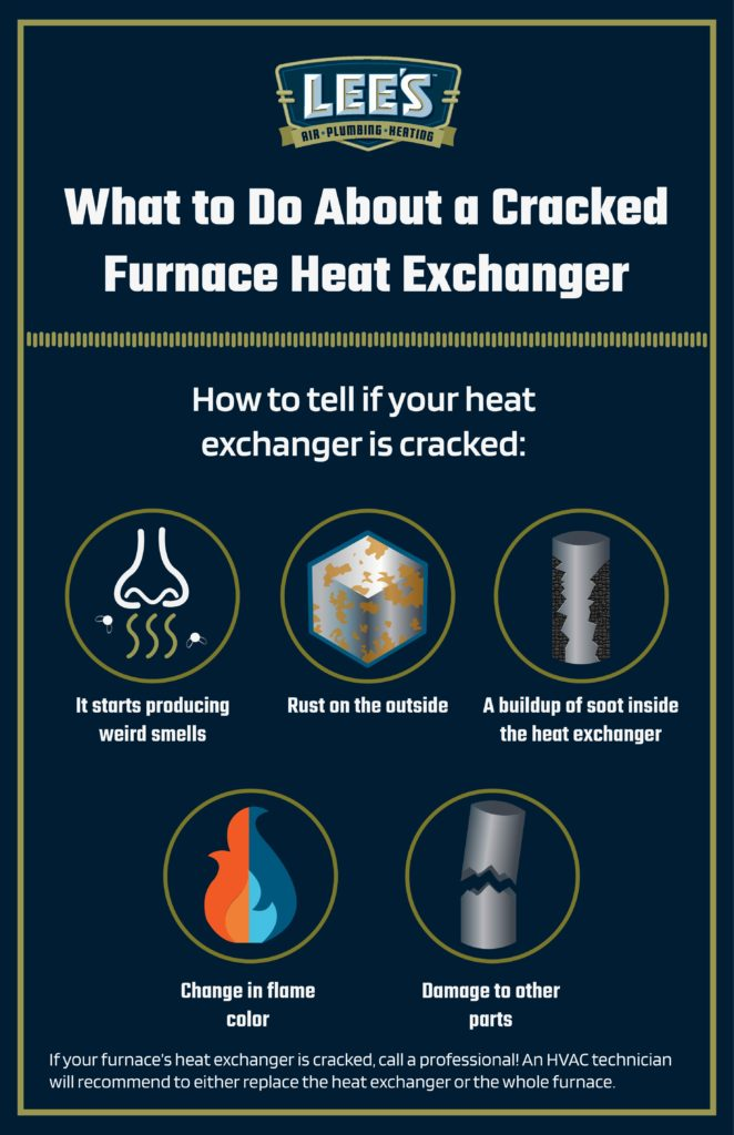 5 signs that tell you your heat exchanger is cracked